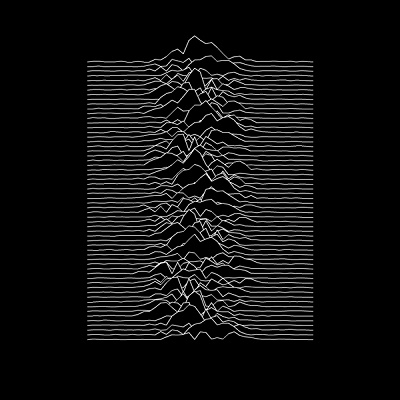 unknown pleasures joy division chameleon aberdeen